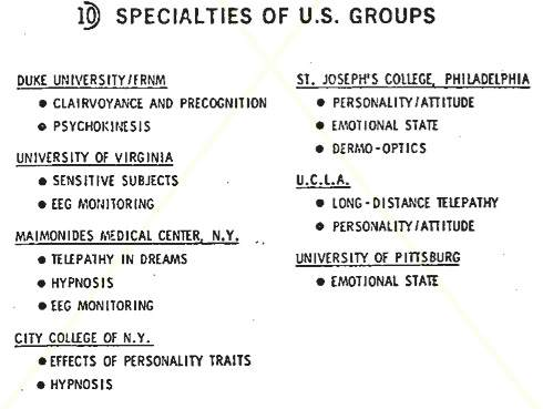 "Source: 1973 Rand Corporation Study "" ""in response to request by the Director, Defense Advanced Research Projects Agency."